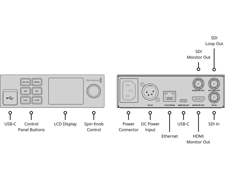 Blackmagic Design Blackmagic Web Presenter 4K